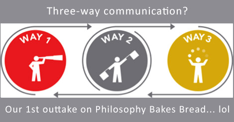 """A sign symbolizing three methods of communication, three ways, as a gag to connect with an outtake from episode 25, in which Dr. Cashio refers to """"3-way communication."""" The tag in the photo reads: """"Three-way communication? Our first outtake on Philosophy Bakes Bread."""""""